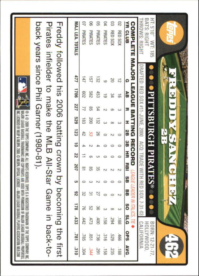 2008 Topps #462 Freddy Sanchez back image
