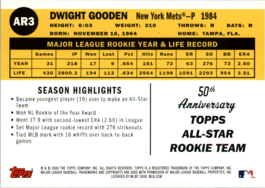 2008 Topps 50th Anniversary All Rookie Team #AR3 Dwight Gooden back image