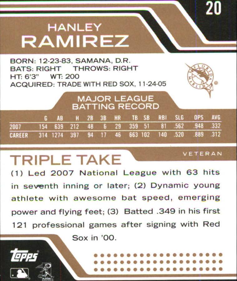 2008 Topps Triple Threads Sepia #20 Hanley Ramirez back image