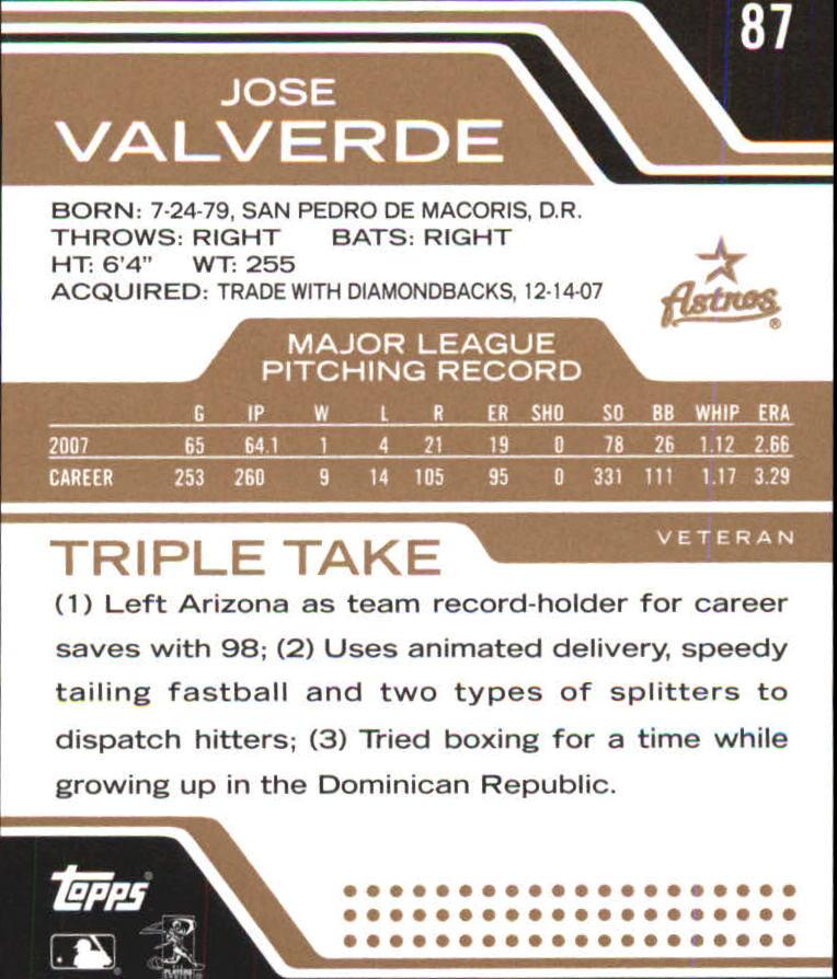 2008 Topps Triple Threads Sepia #87 Jose Valverde back image