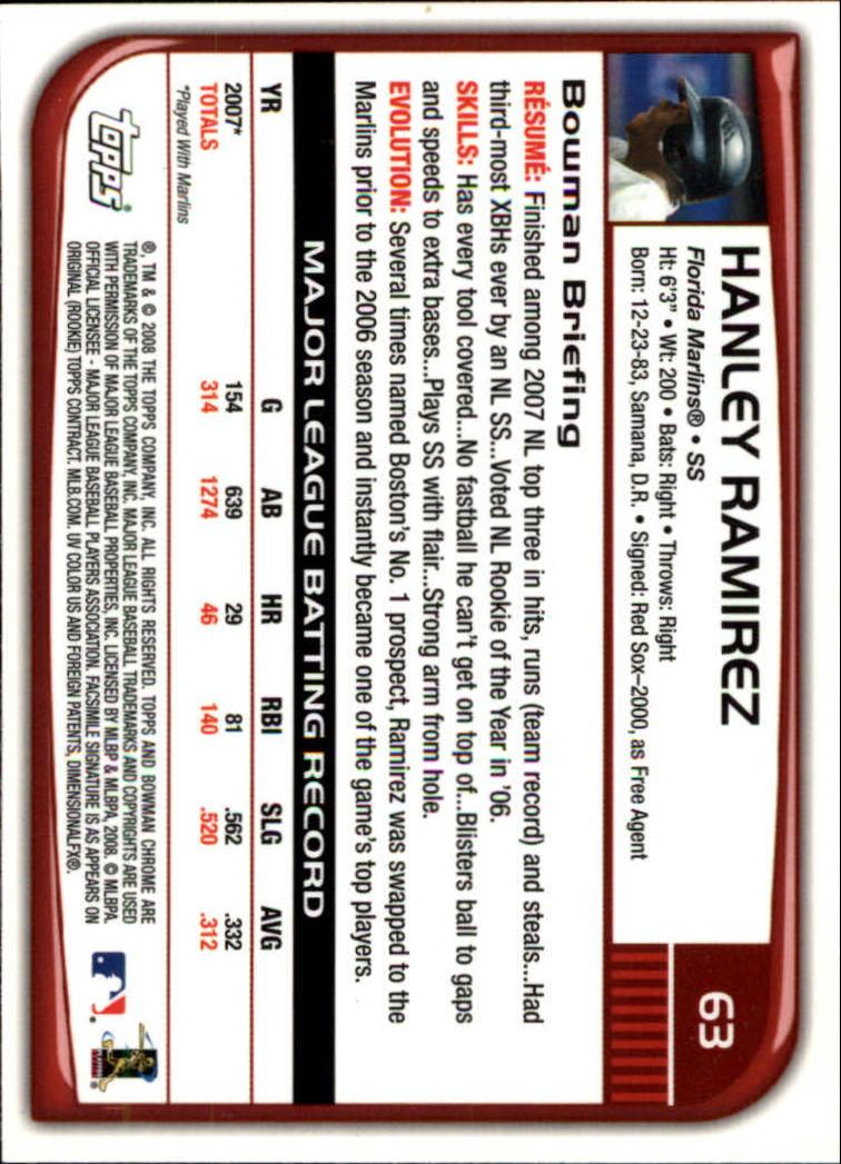 2008 Bowman Chrome #63 Hanley Ramirez back image