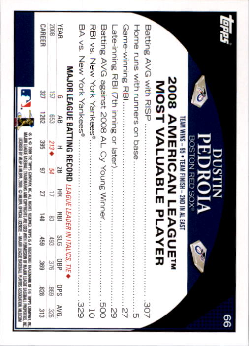 2009 Topps #66a Dustin Pedroia back image