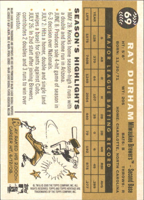 2009 Topps Heritage #69 Ray Durham back image