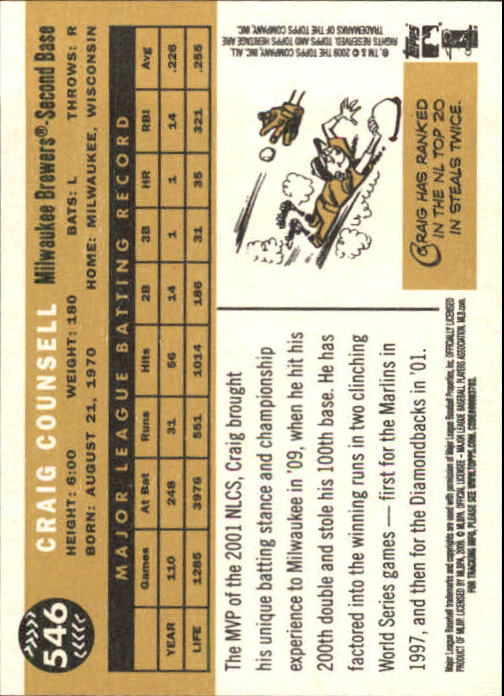 2009 Topps Heritage #546 Craig Counsell back image