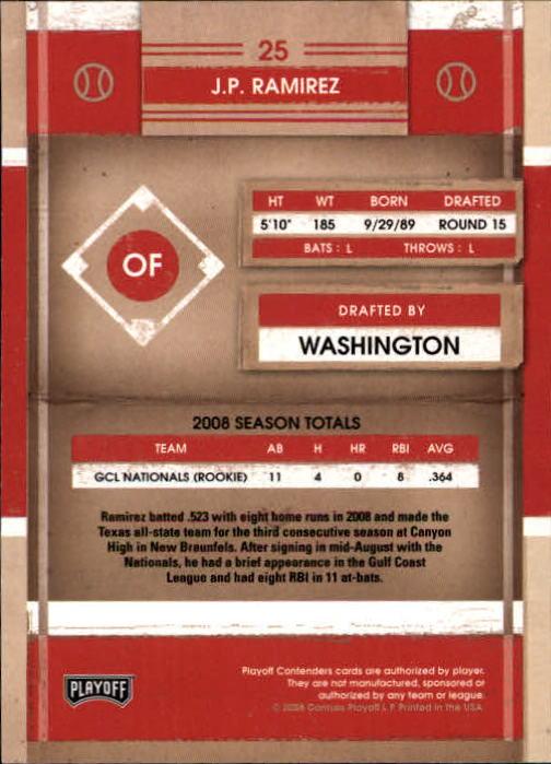 2008 Playoff Contenders #25 J.P. Ramirez back image