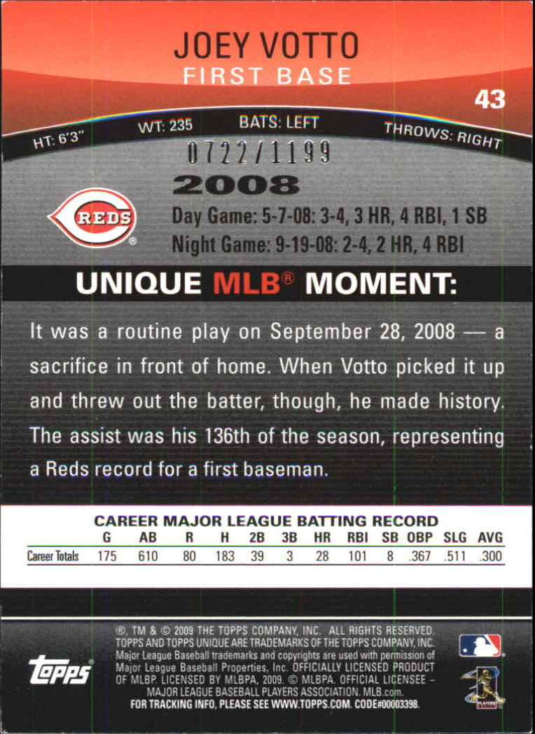 2009 Topps Unique Red #43 Joey Votto back image