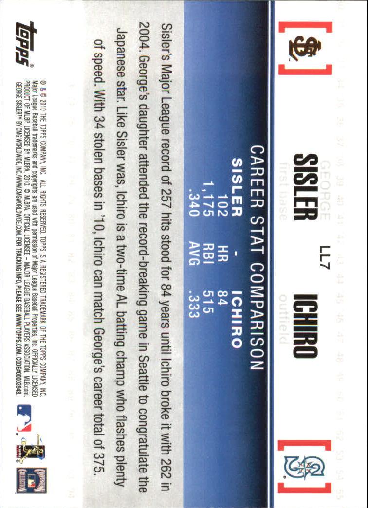 2010 Topps Legendary Lineage #LL7 George Sisler/Ichiro Suzuki back image