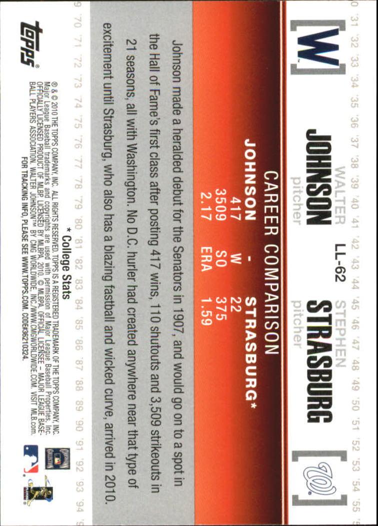2010 Topps Legendary Lineage #LL62 Walter Johnson/Stephen Strasburg back image