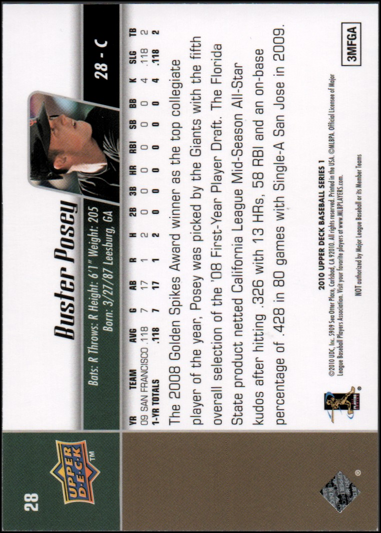 2010 Upper Deck #28 Buster Posey RC back image