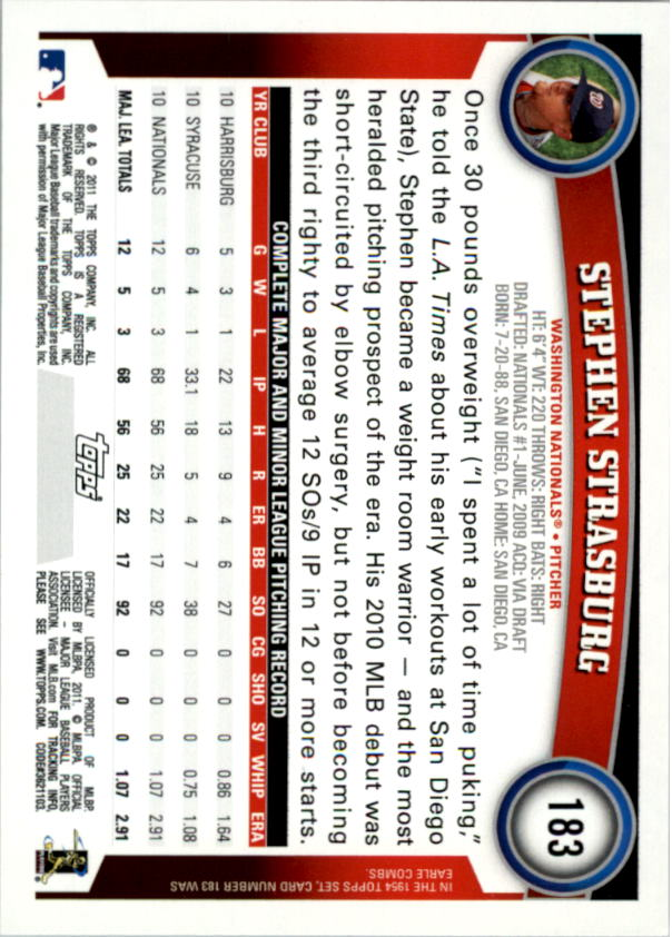 2011 Topps #183 Stephen Strasburg back image