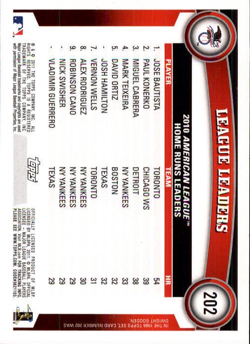 2011 Topps #202 Jose Bautista/Paul Konerko/Miguel Cabrera LL back image