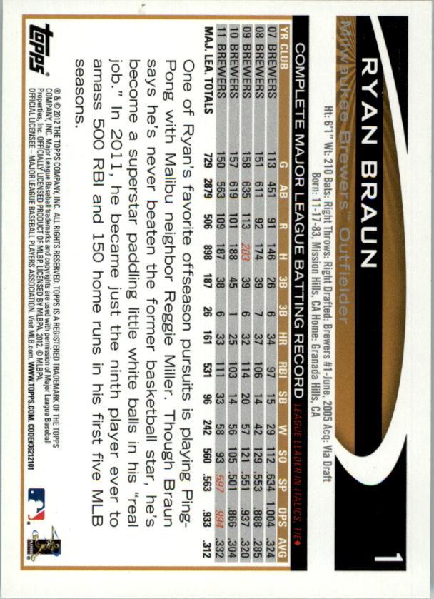 2012 Topps #1A Ryan Braun back image