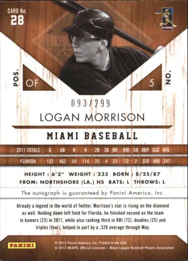 2011 Limited Signatures #28 Logan Morrison/299 back image
