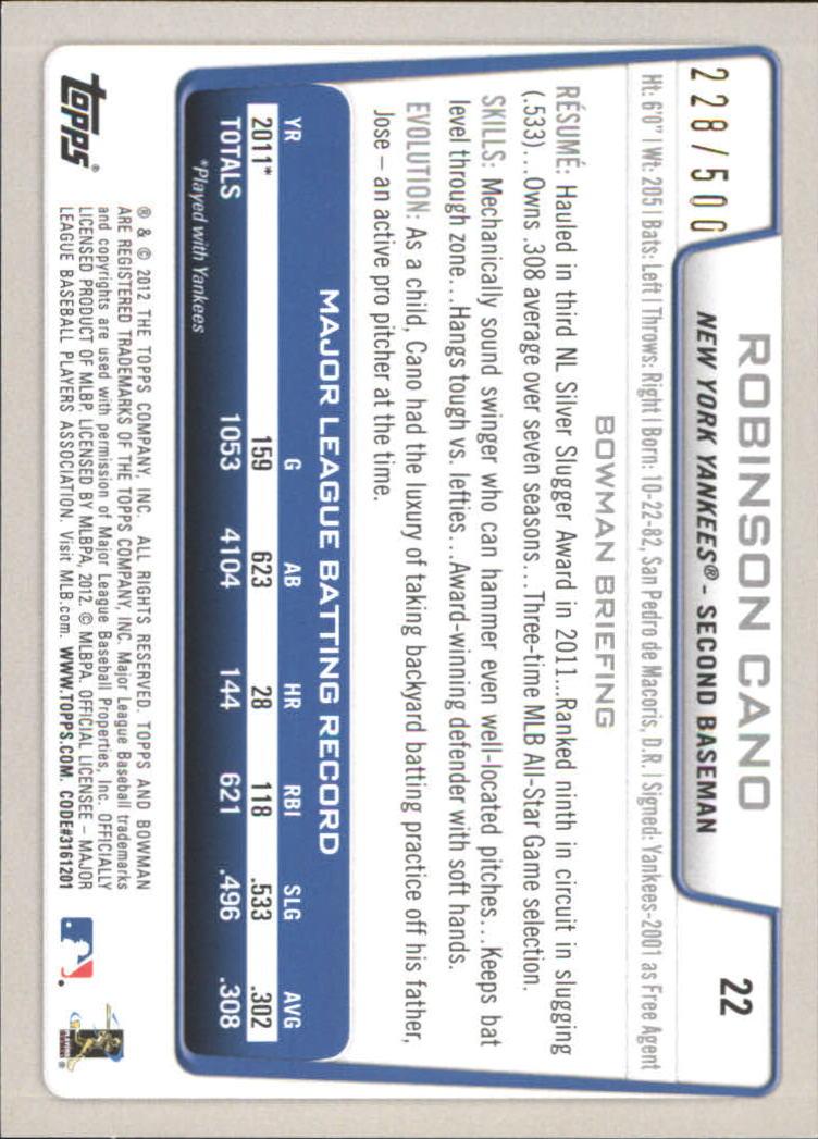 2012 Bowman Blue #22 Robinson Cano back image