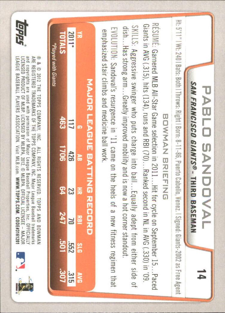 2012 Bowman Gold #14 Pablo Sandoval back image