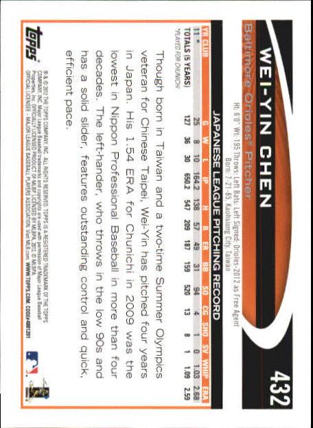 2012 Topps Mini #432 Wei-Yin Chen RC back image