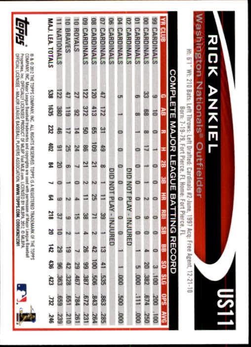 2012 Topps Update #US11 Rick Ankiel back image