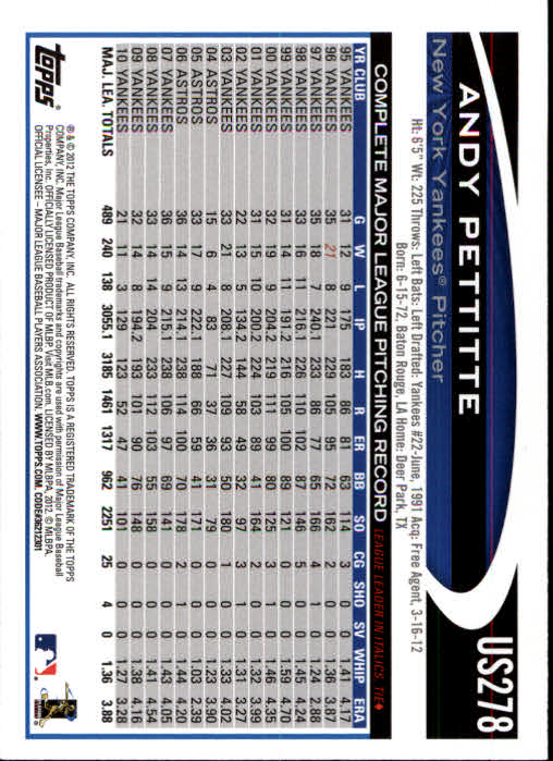 2012 Topps Update #US278 Andy Pettitte back image