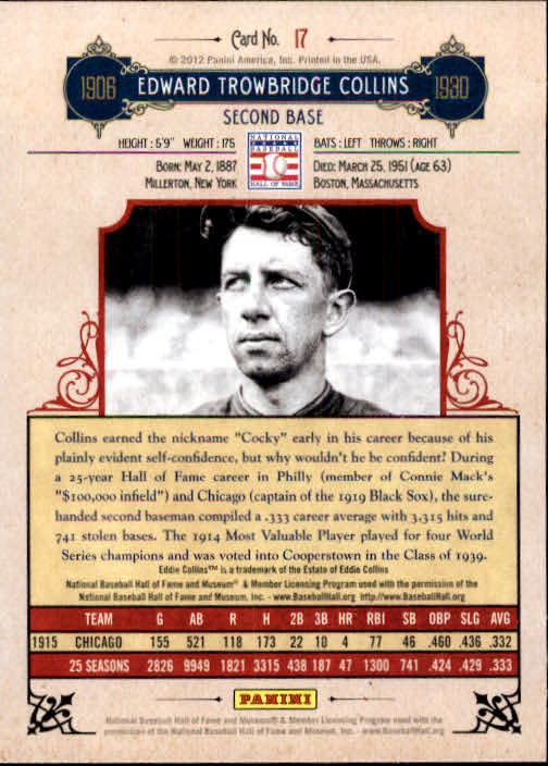 2012 Panini Cooperstown #17 Eddie Collins back image
