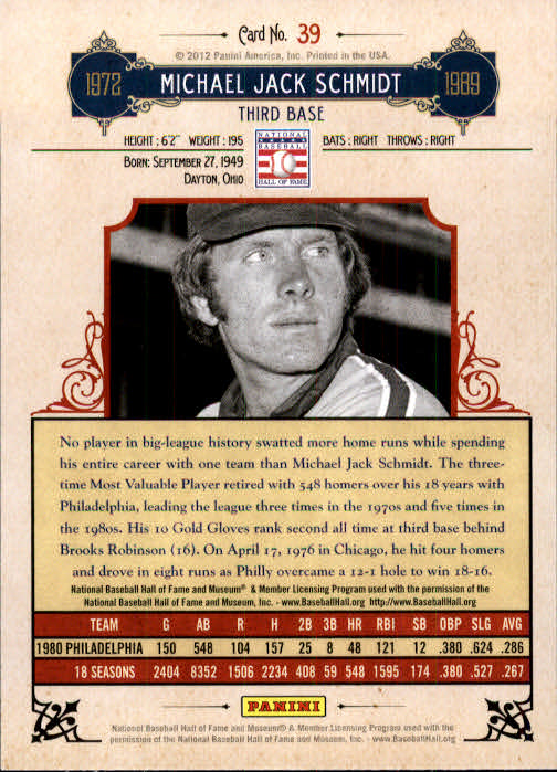 2012 Panini Cooperstown #39 Mike Schmidt back image