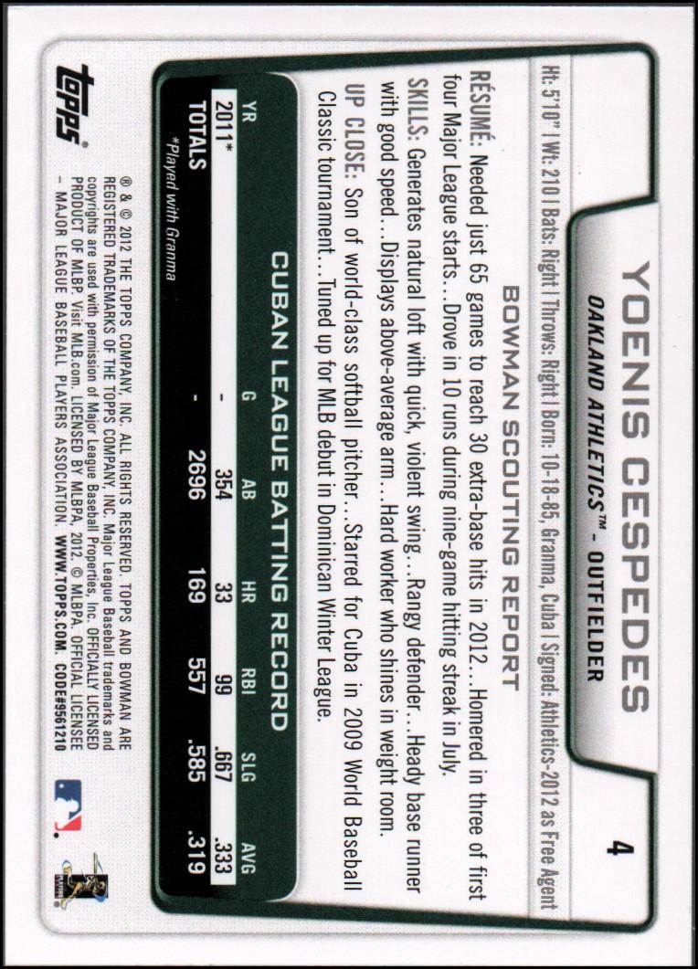 2012 Bowman Draft #4 Yoenis Cespedes RC back image