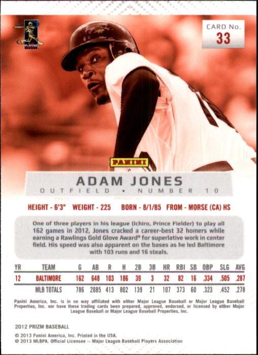 2012 Panini Prizm #33 Adam Jones back image