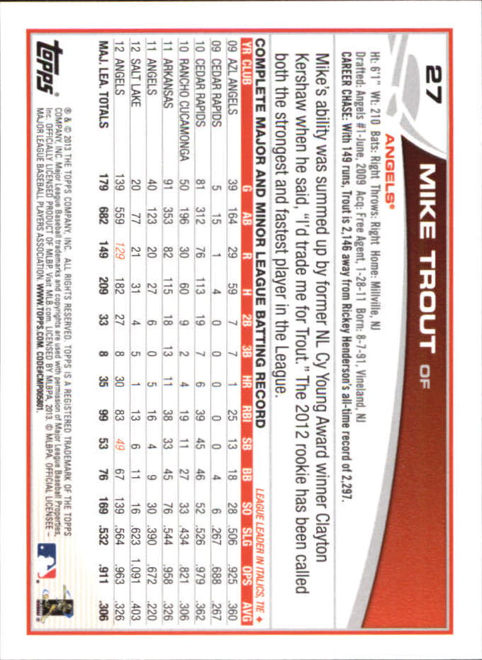 2013 Topps Mini #27 Mike Trout back image