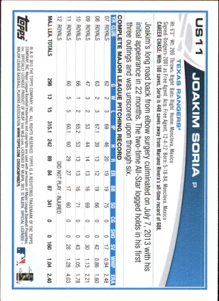 2013 Topps Update Wal-Mart Blue Border #US11 Joakim Soria back image