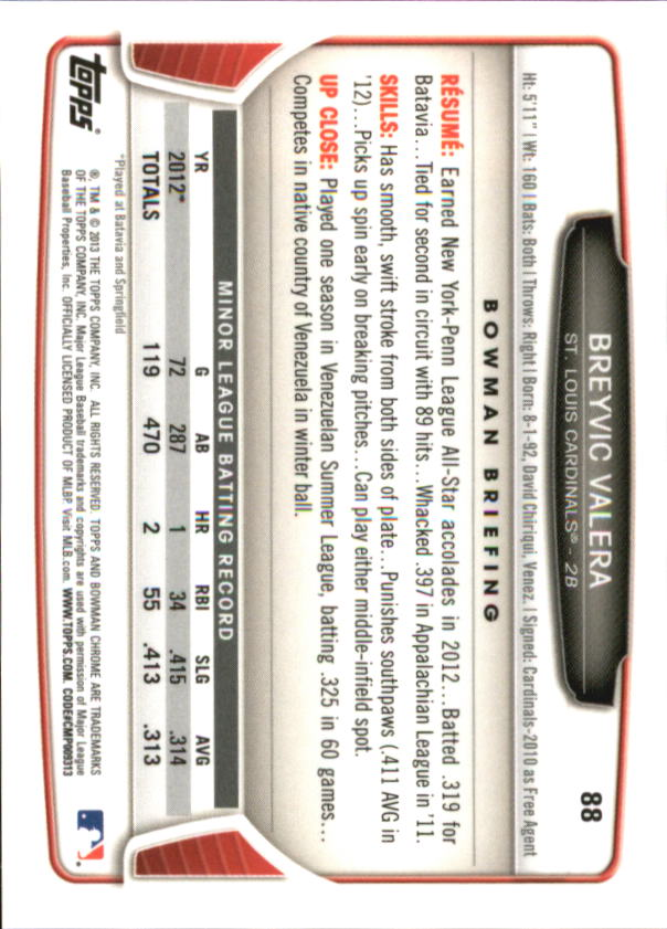2013 Bowman Chrome Mini #88 Breyvic Valera back image