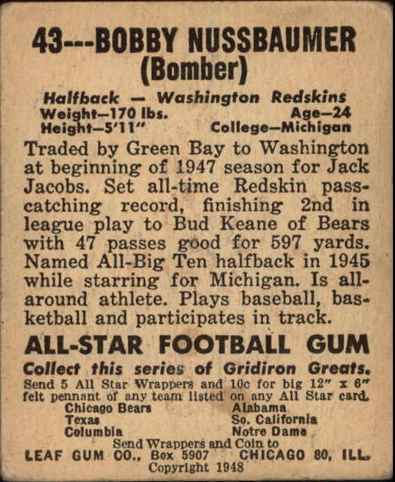 1948 Leaf #43A Robert Nussbaumer MJ RC/(Maroon Jersey) back image