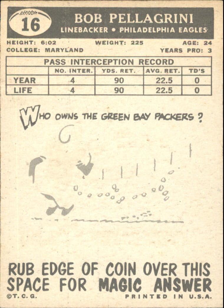 1959 Topps #16 Bob Pellegrini UER back image