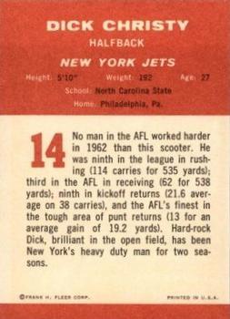 1963 Fleer #14 Dick Christy back image