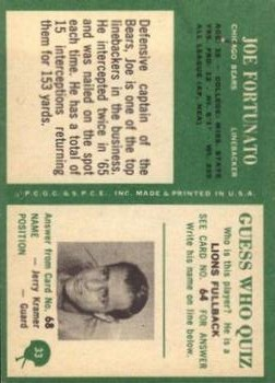 1966 Philadelphia #33 Joe Fortunato back image