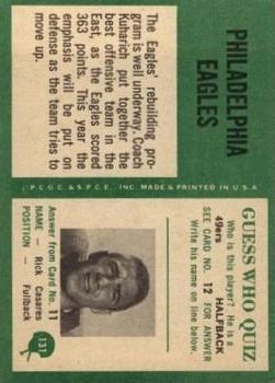 1966 Philadelphia #131 Philadelphia Eagles Team back image