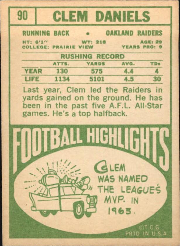 1968 Topps #90 Clem Daniels back image