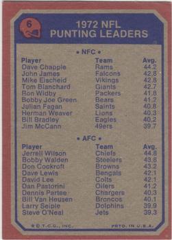 1973 Topps #6 Punting Leaders/Dave Chapple/Jerrel Wilson back image