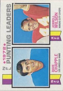 1973 Topps #6 Punting Leaders/Dave Chapple/Jerrel Wilson