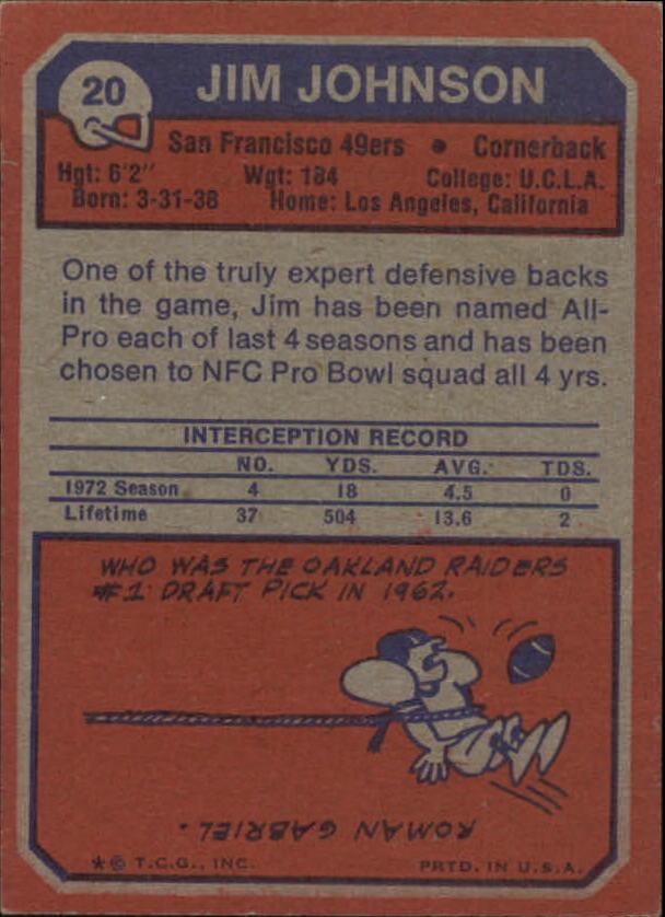 1973 Topps #20 Jim Johnson back image