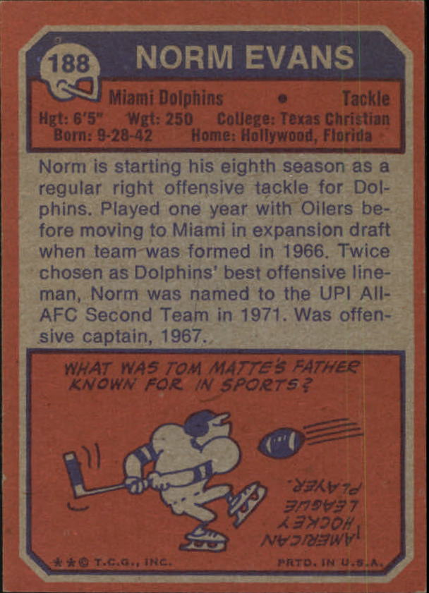 1973 Topps #188 Norm Evans back image