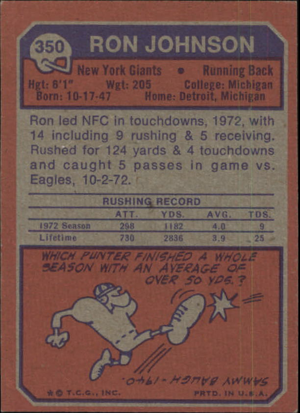 1973 Topps #350 Ron Johnson back image