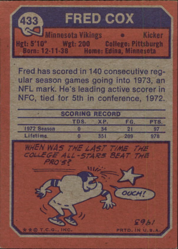 1973 Topps #433 Fred Cox back image