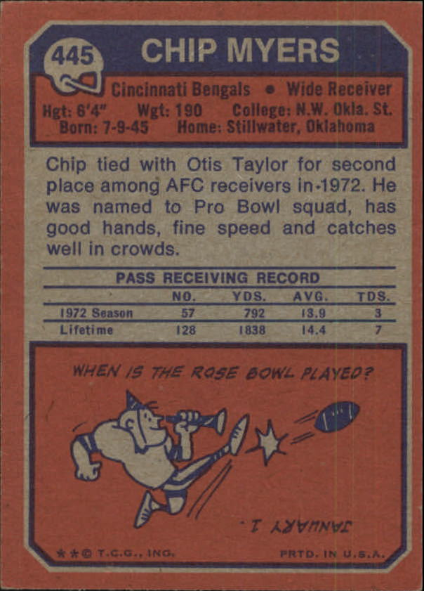 1973 Topps #445 Chip Myers back image