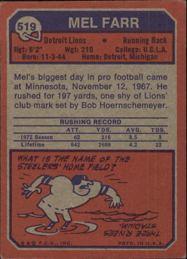 1973 Topps #519 Mel Farr back image