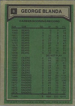 1975 Topps #8 George Blanda/(White jersey;/career record on back) back image