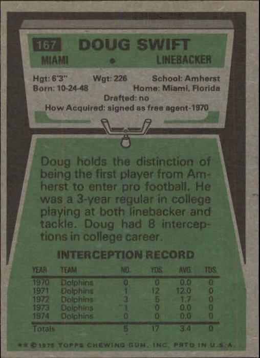 1975 Topps #167 Doug Swift back image