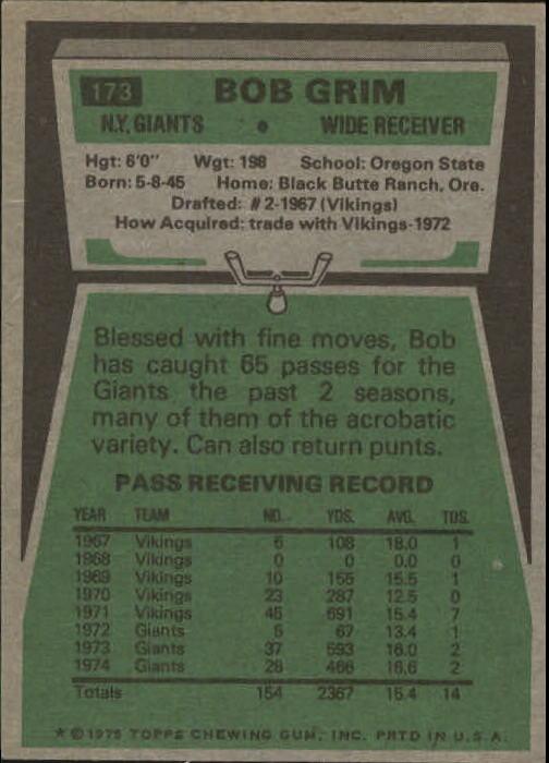 1975 Topps #173 Bob Grim back image