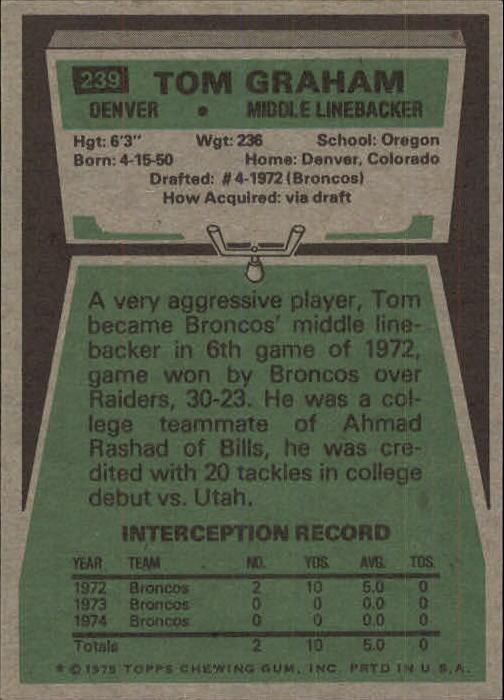 1975 Topps #239 Tom Graham back image