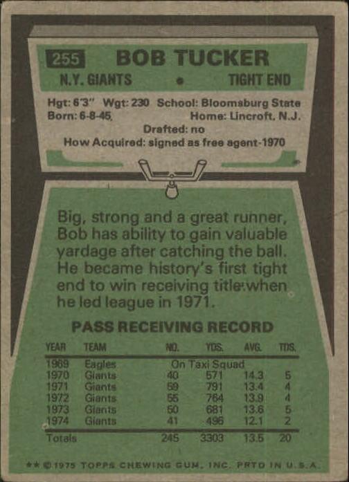 1975 Topps #255 Bob Tucker back image