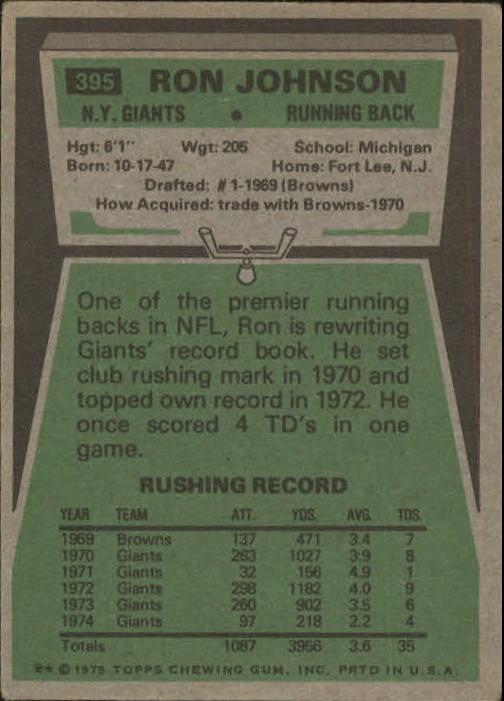 1975 Topps #395 Ron Johnson back image