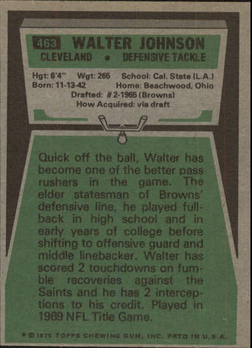 1975 Topps #463 Walter Johnson back image